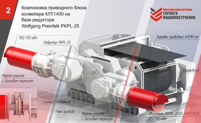 Ограждение барабана ленточного конвейера замена сцепления фольксваген транспортер 5
